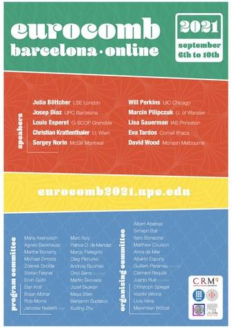 Congrés Europeu de Combinatòria, Teoria de Grafs i Aplicacions (EUROCOMB), 6-10 setembre 2021 a Barcelona